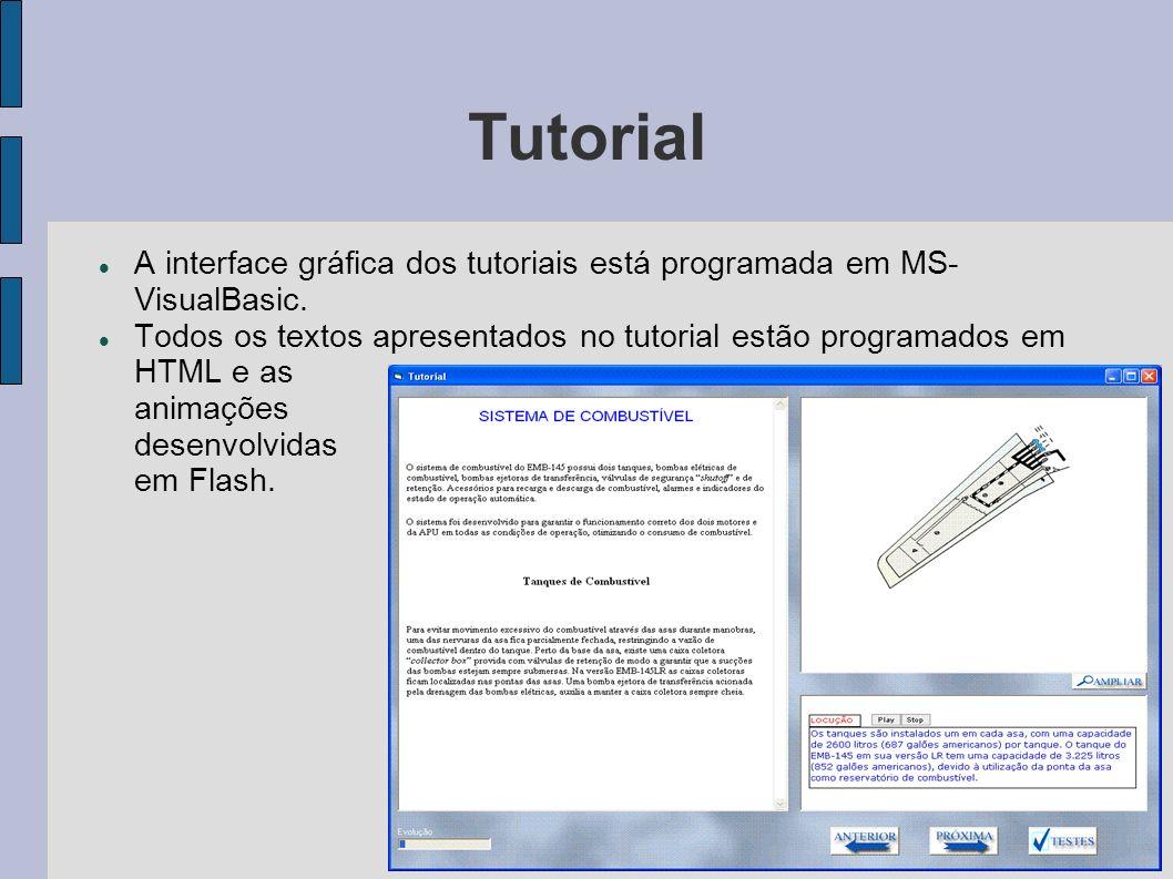 TutorialA interface gráfica dos tutoriais está programada em MS-VisualBasic.