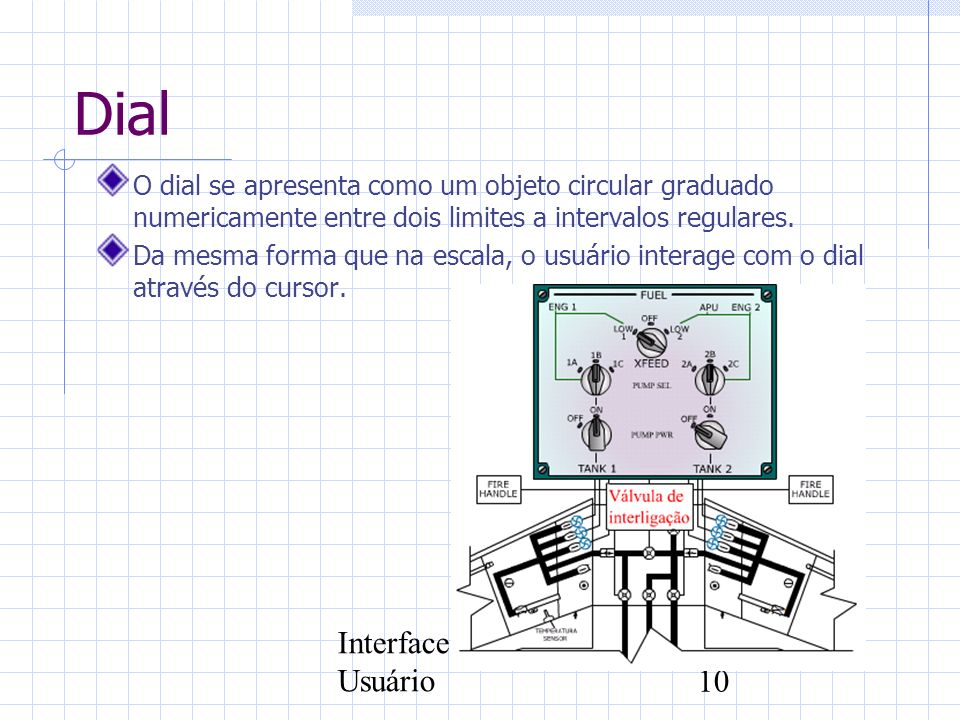 Dial Interface com o Usuário