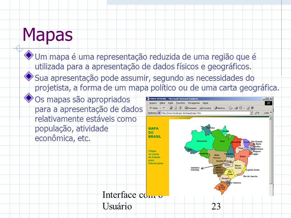 Mapas Interface com o Usuário