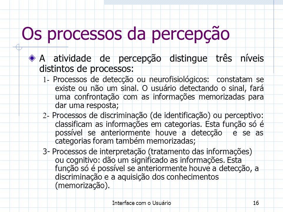 Os processos da percepção