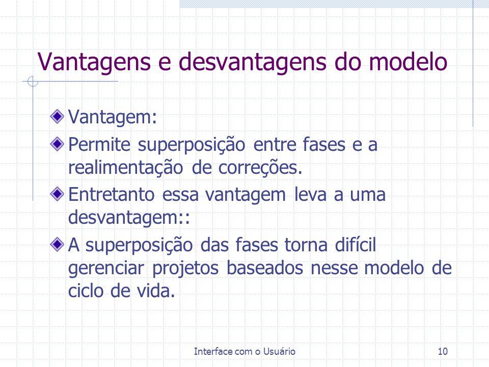 Vantagens e desvantagens do modelo