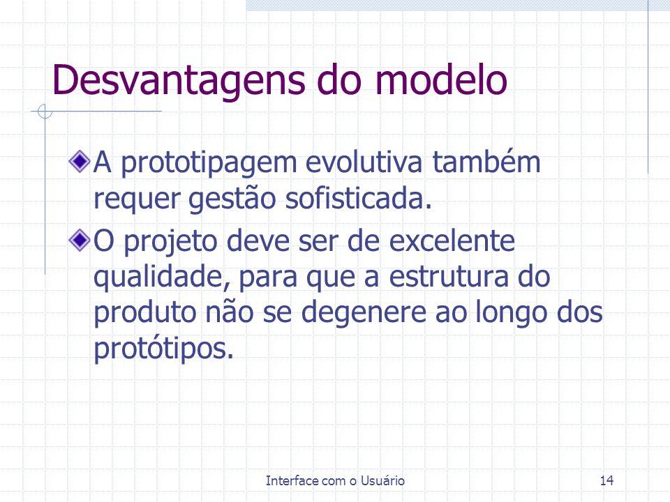 Desvantagens do modelo