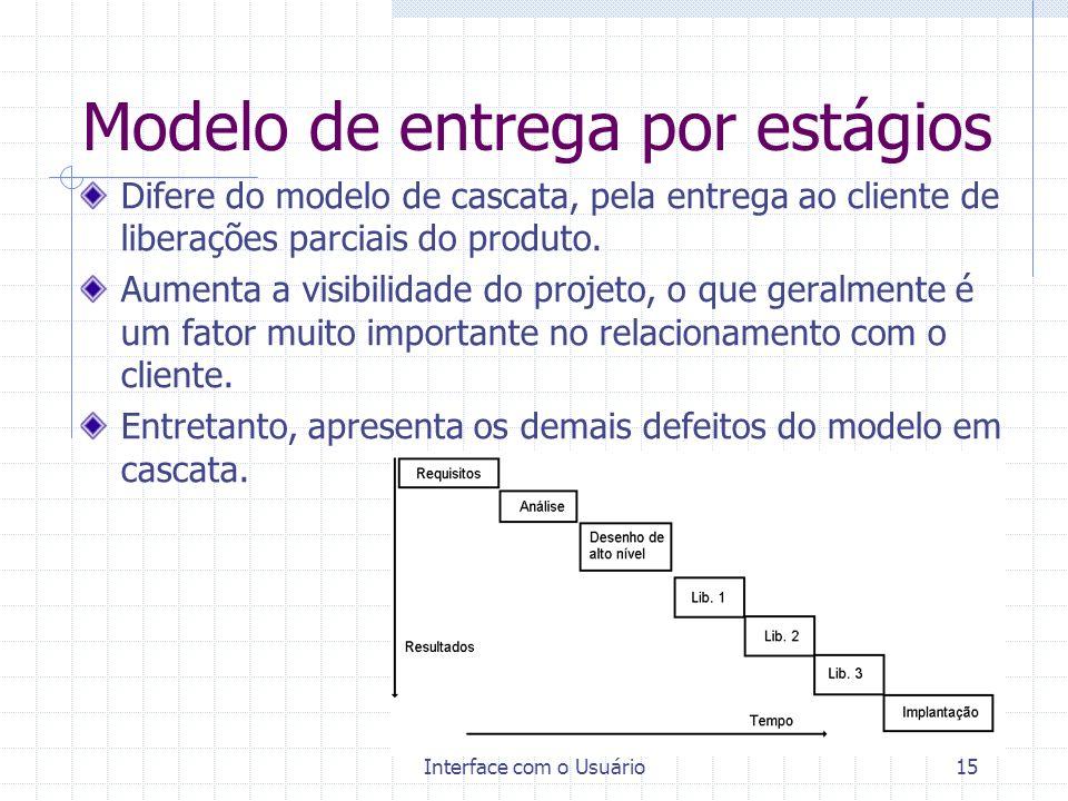 Modelo de entrega por estágios