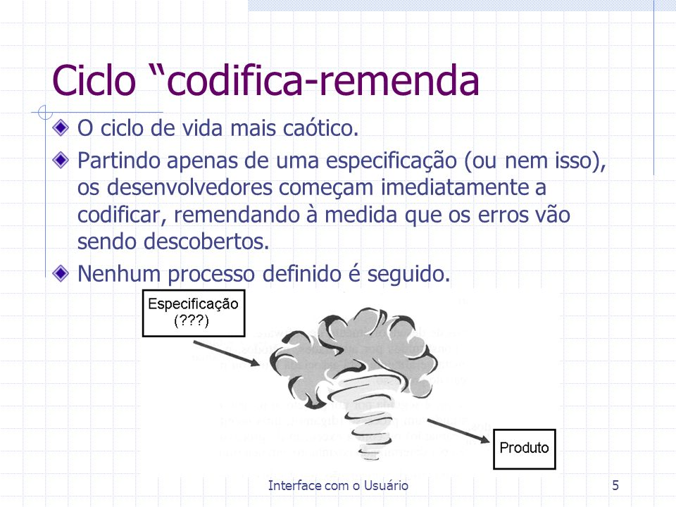Ciclo codifica-remenda