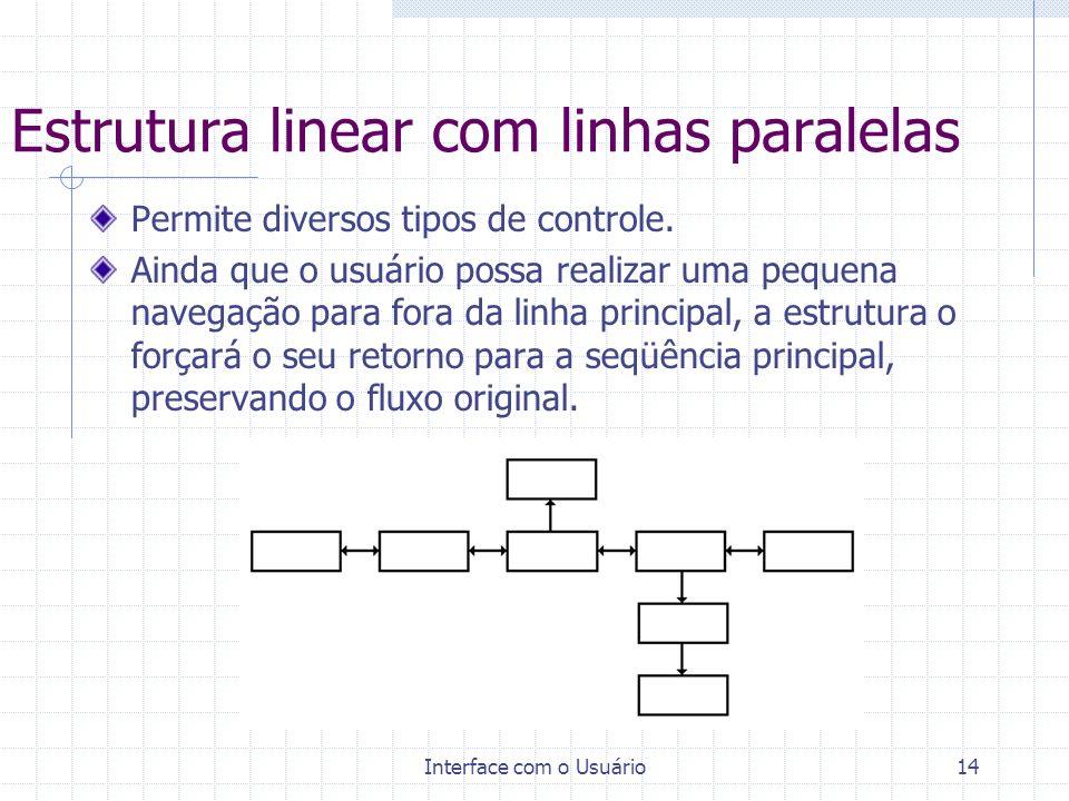 Estrutura linear com linhas paralelas