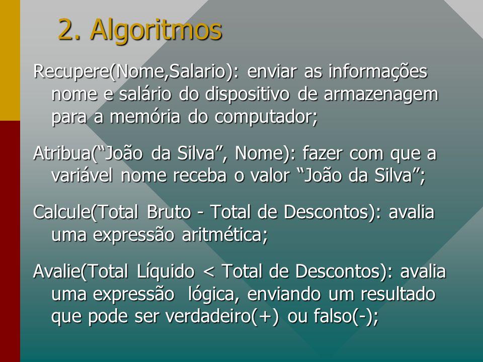 2. AlgoritmosRecupere(Nome,Salario): enviar as informações nome e salário do dispositivo de armazenagem para a memória do computador;