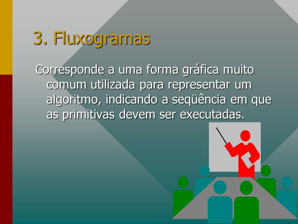 3. Fluxogramas