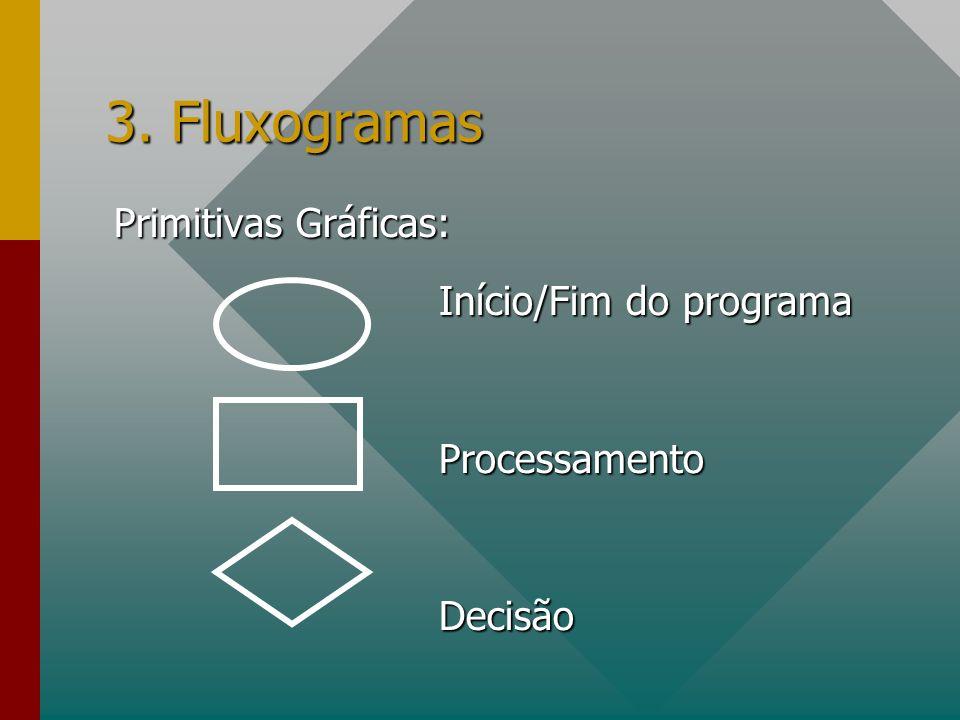 3. Fluxogramas Primitivas Gráficas: Início/Fim do programa