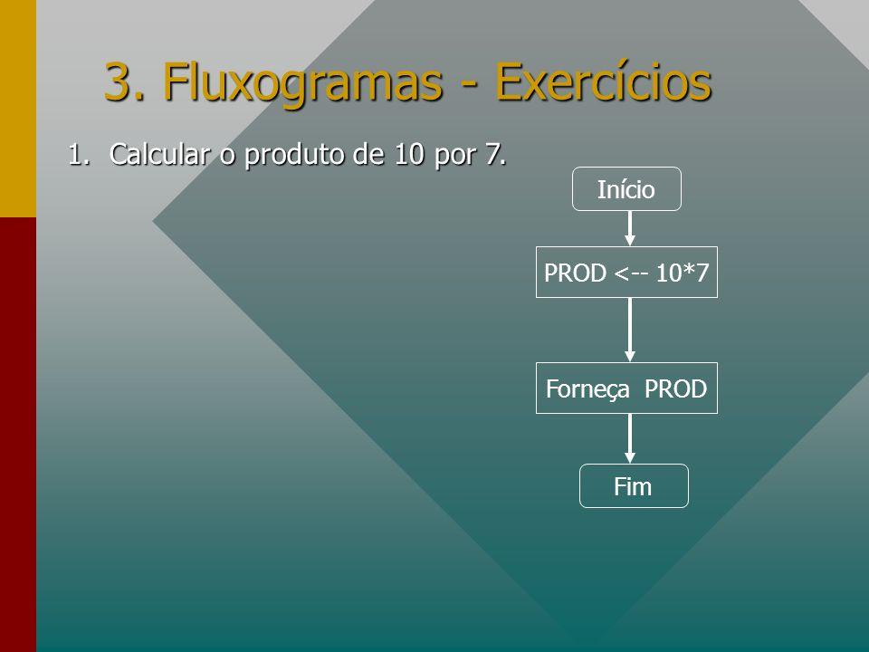 3. Fluxogramas - Exercícios