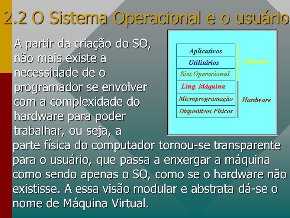 2.2 O Sistema Operacional e o usuário