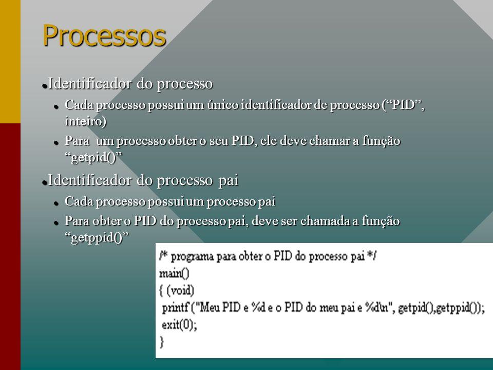 Processos Identificador do processo Identificador do processo pai