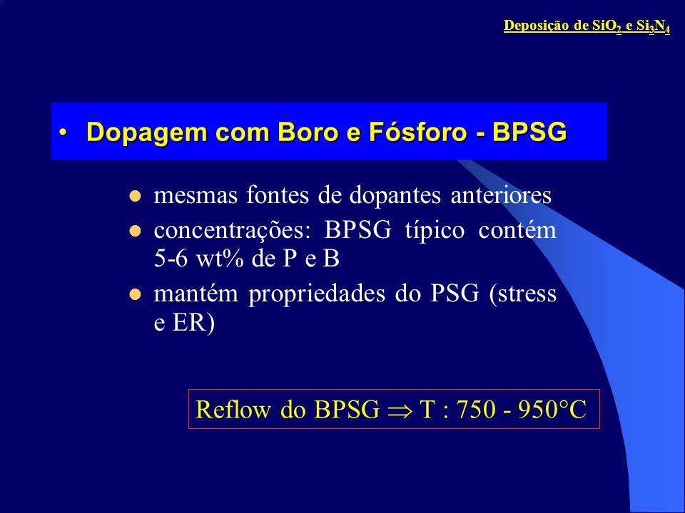 Dopagem com Boro e Fósforo - BPSG