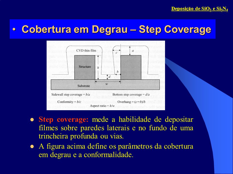 Cobertura em Degrau – Step Coverage