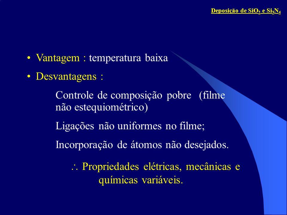 Vantagem : temperatura baixa Desvantagens :