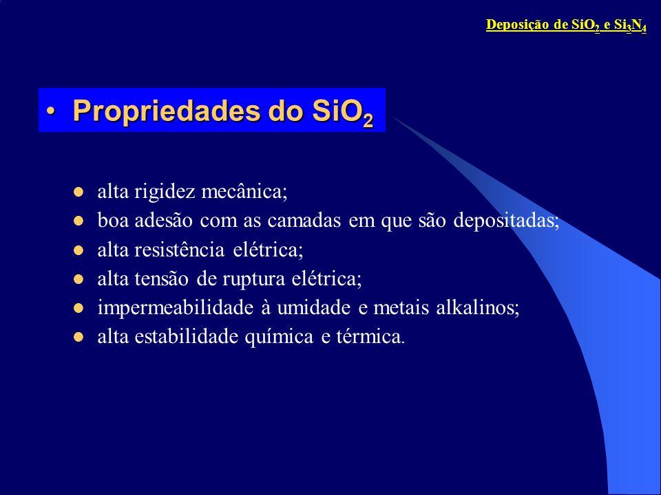 Propriedades do SiO2 alta rigidez mecânica;