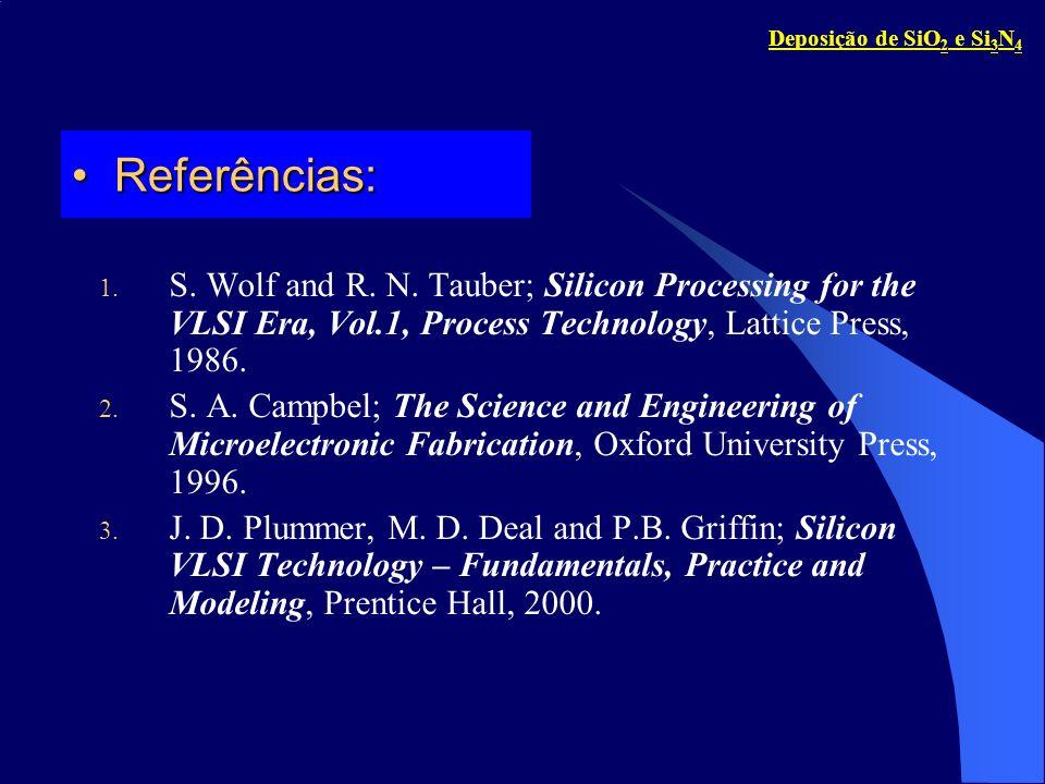 Deposição de SiO2 e Si3N4 Referências:
