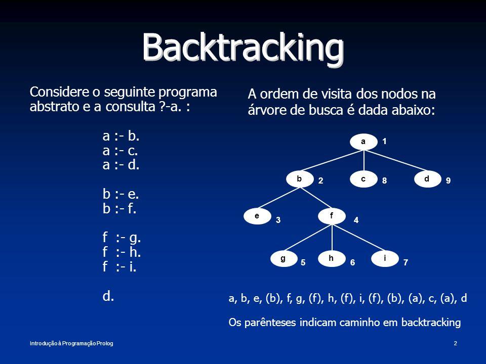 Backtracking Considere o seguinte programa