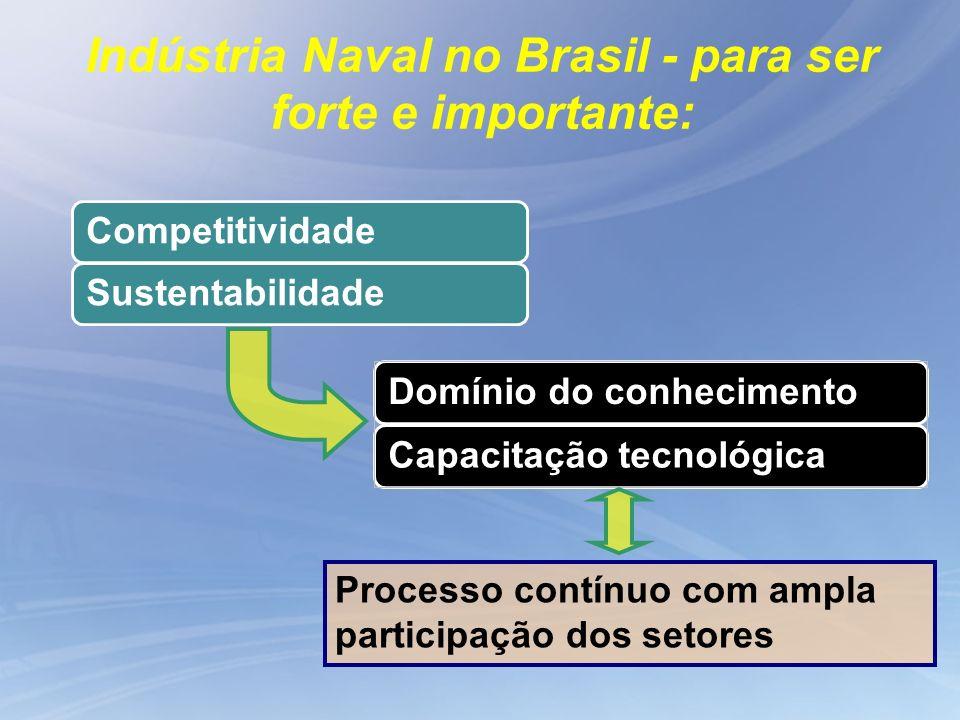 Indústria Naval no Brasil - para ser forte e importante: