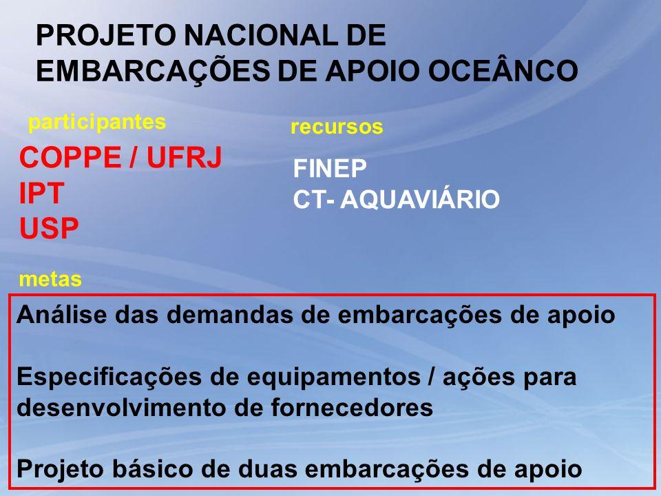 PROJETO NACIONAL DE EMBARCAÇÕES DE APOIO OCEÂNCO