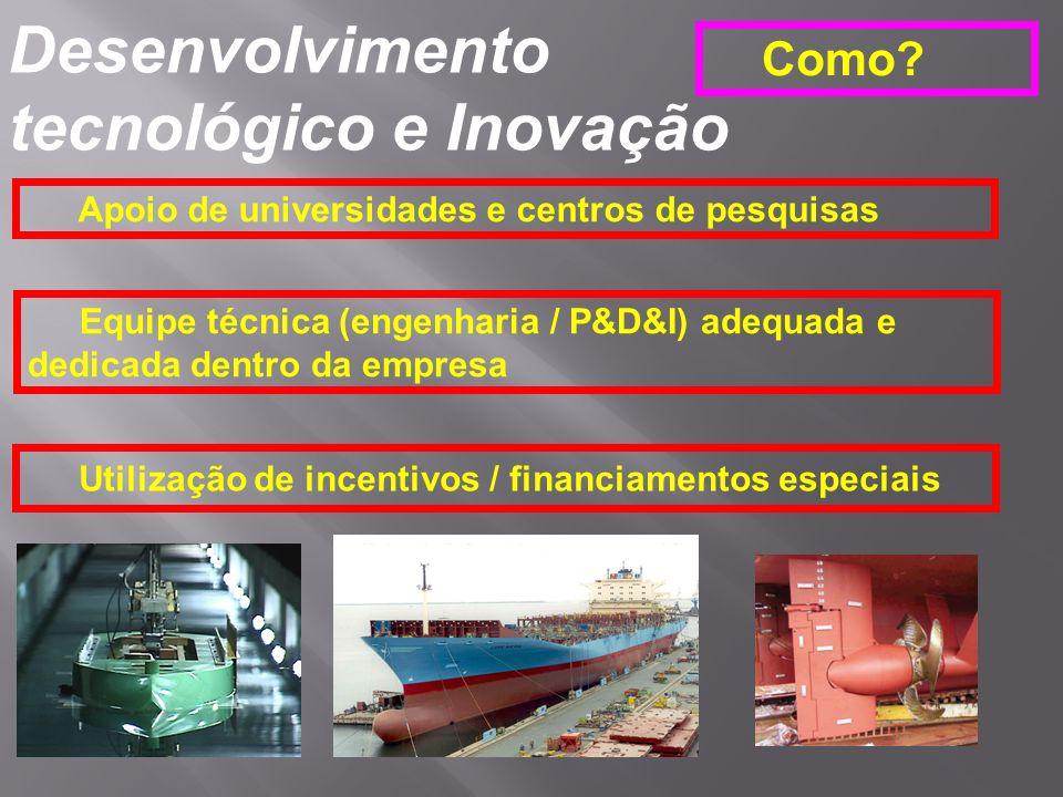 Desenvolvimento tecnológico e Inovação