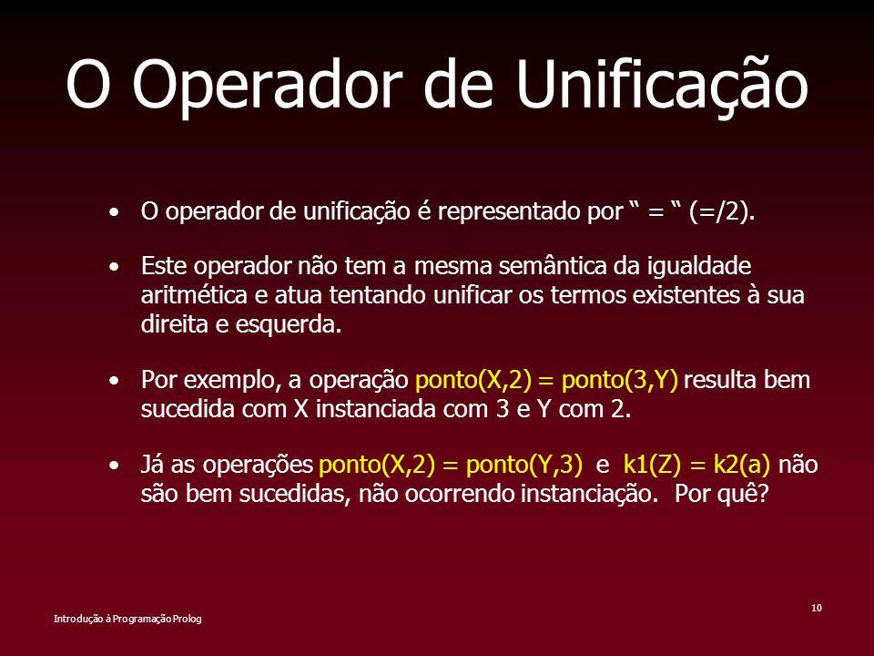 O Operador de Unificação