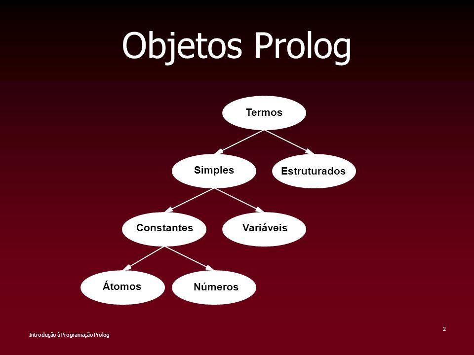 Objetos Prolog Termos Simples Constantes Estruturados Átomos Variáveis