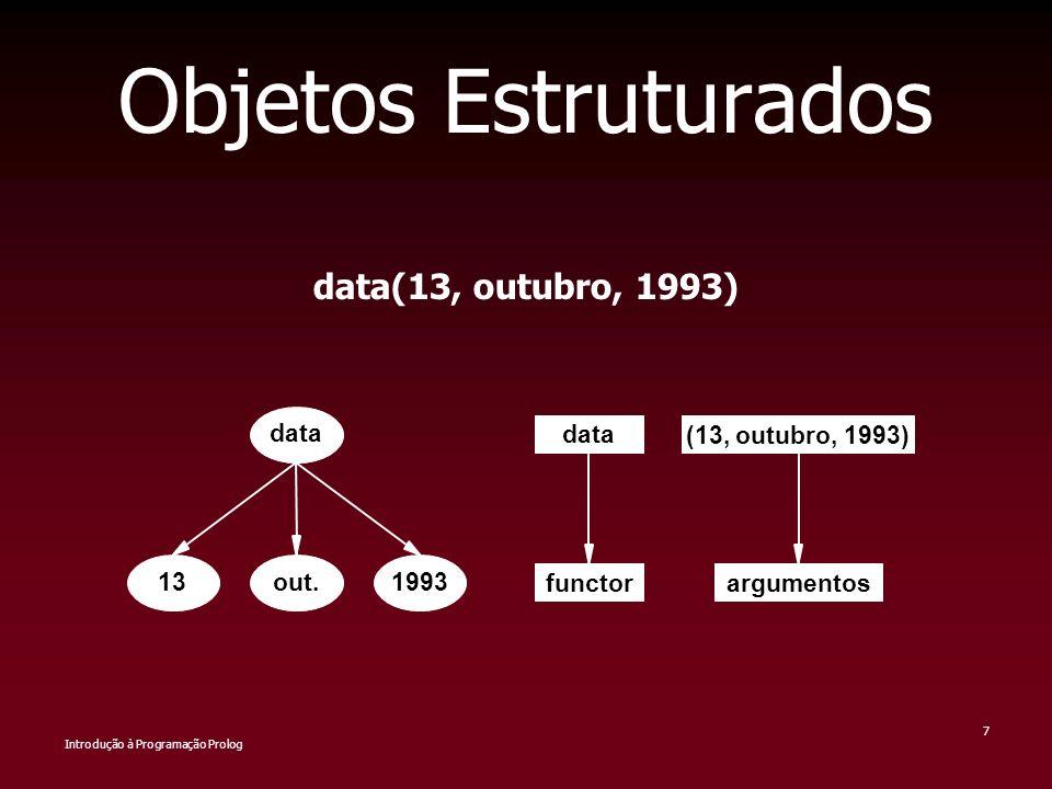 Objetos Estruturados data(13, outubro, 1993) data data