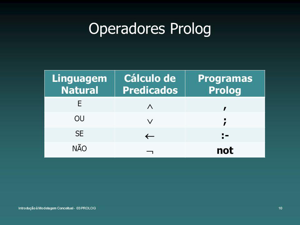 Operadores Prolog Linguagem Natural Cálculo de Predicados Programas