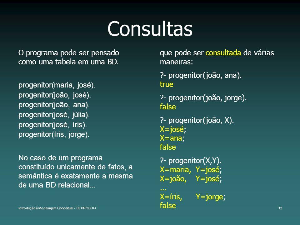 Consultas O programa pode ser pensado como uma tabela em uma BD.