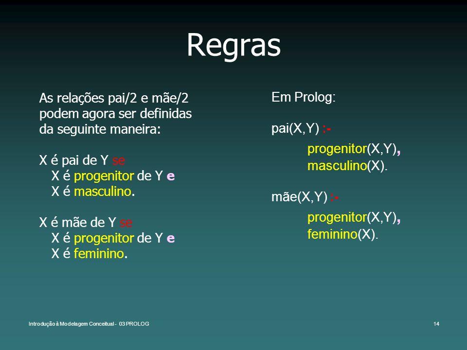Regras As relações pai/2 e mãe/2 podem agora ser definidas da seguinte maneira: X é pai de Y se X é progenitor de Y e X é masculino.