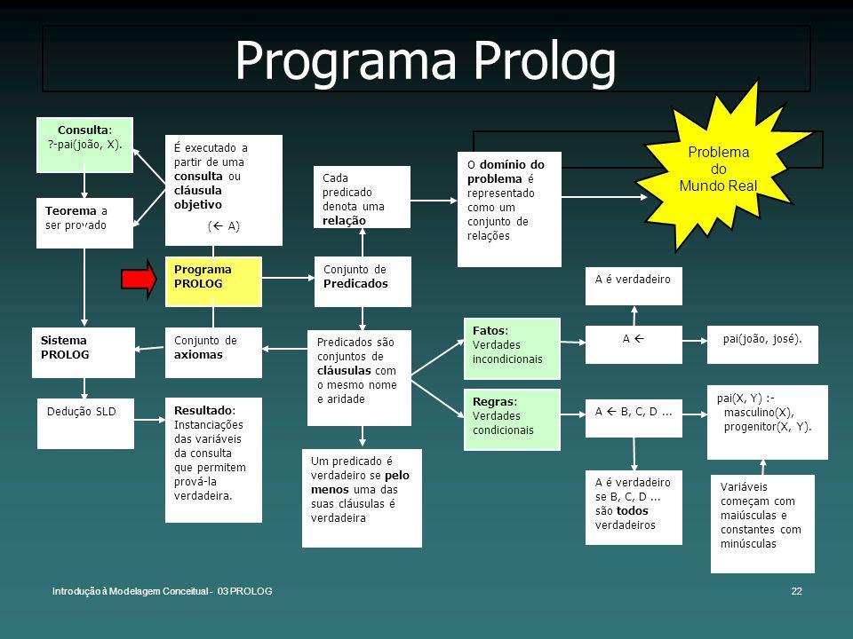 Programa Prolog Problema do Mundo Real