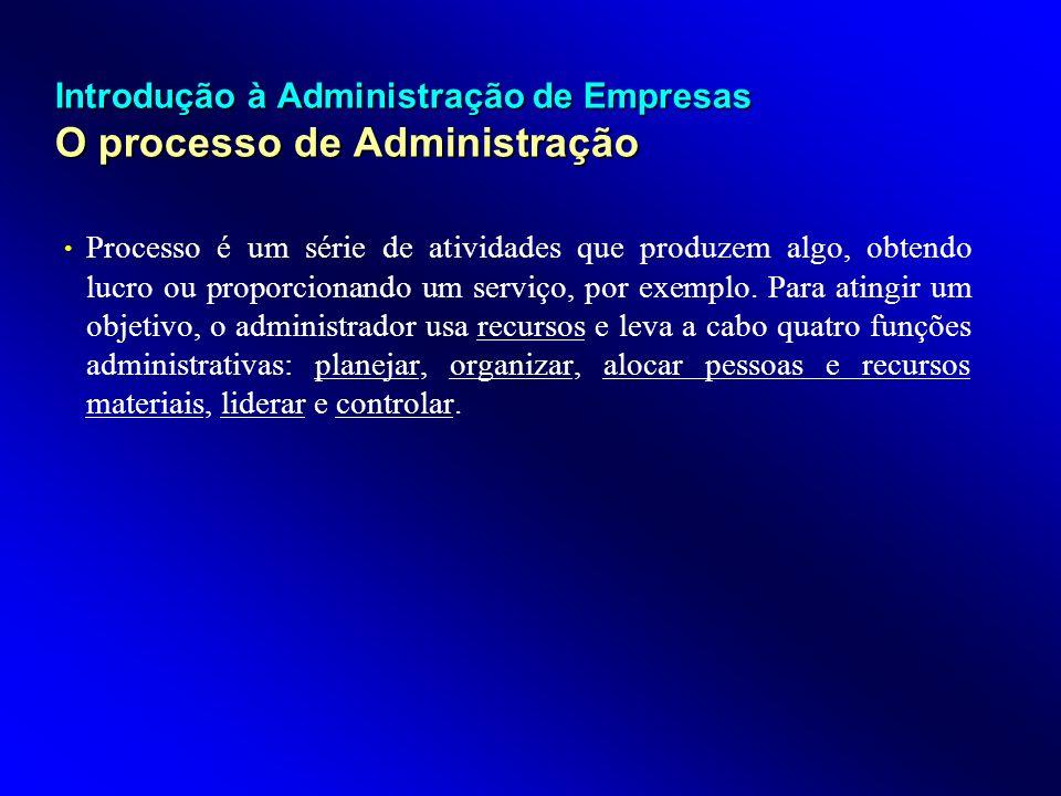 Introdução à Administração de Empresas O processo de Administração