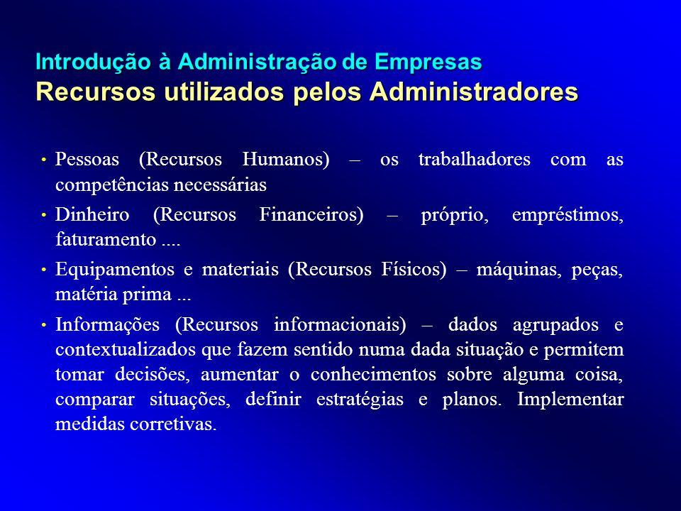 Introdução à Administração de Empresas Recursos utilizados pelos Administradores