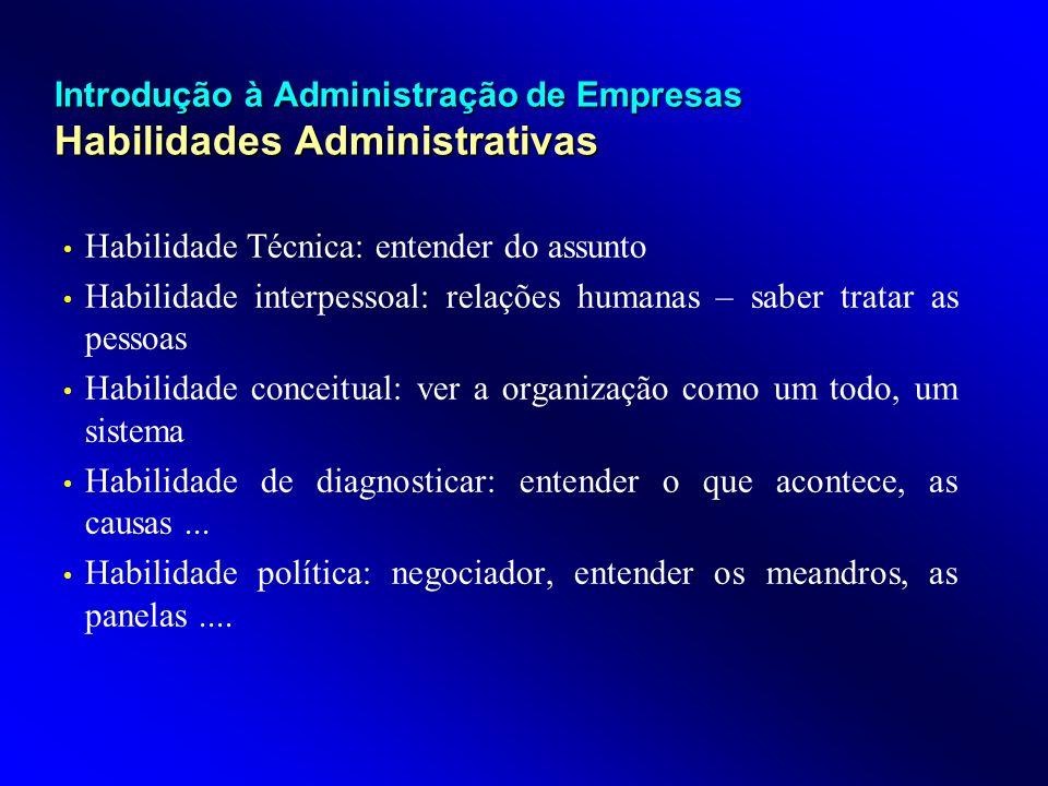 Introdução à Administração de Empresas Habilidades Administrativas