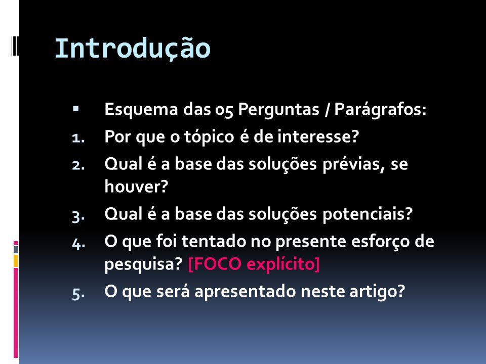 Introdução Esquema das 05 Perguntas / Parágrafos: