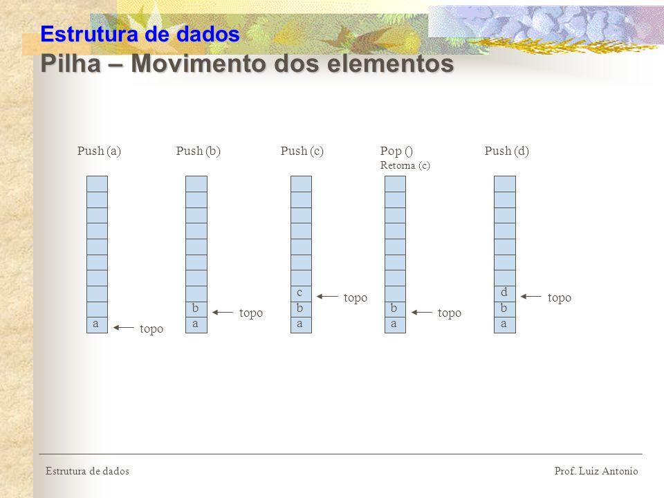 Estrutura de dados Pilha – Movimento dos elementos