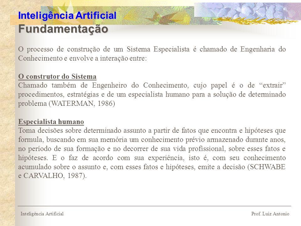 Inteligência Artificial Fundamentação