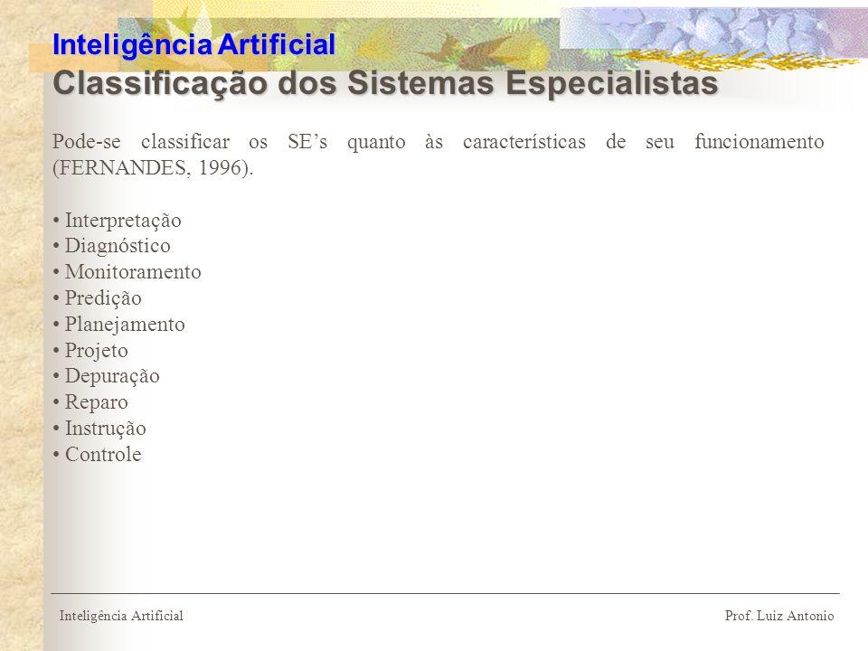 Inteligência Artificial Classificação dos Sistemas Especialistas