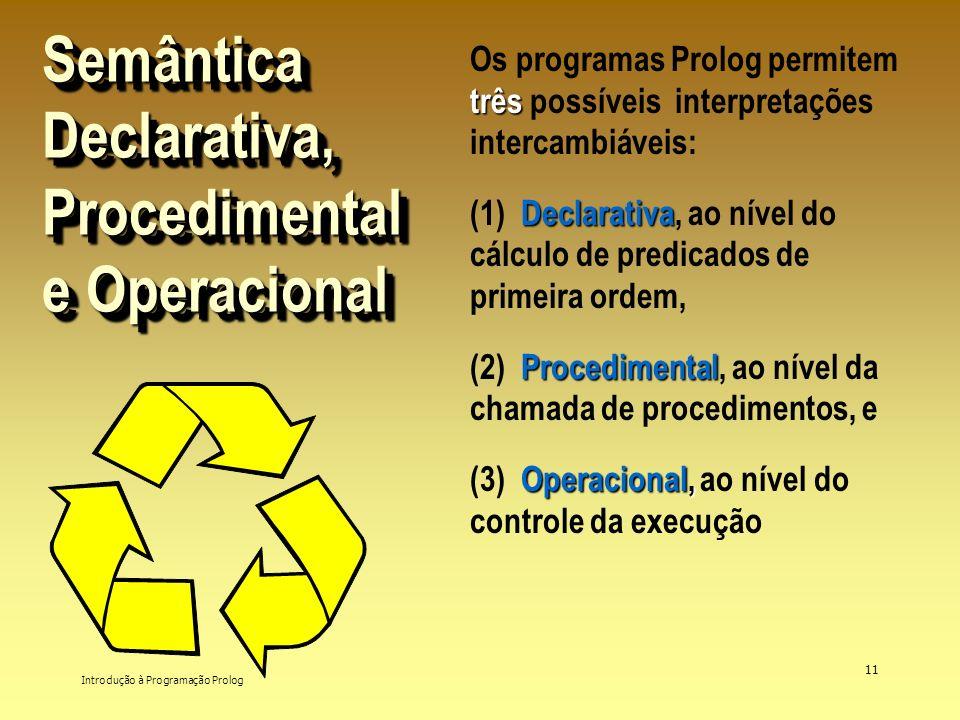 Semântica Declarativa, Procedimental e Operacional