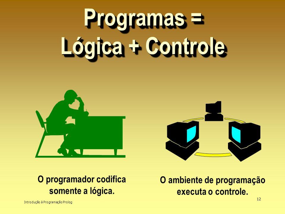 Programas = Lógica + Controle