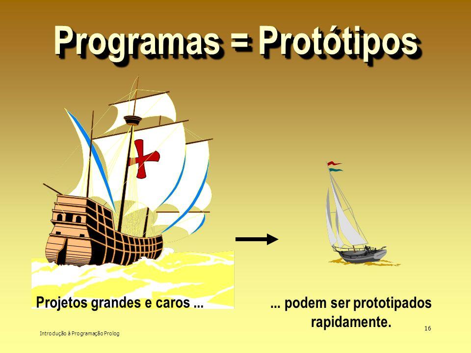 Programas = Protótipos