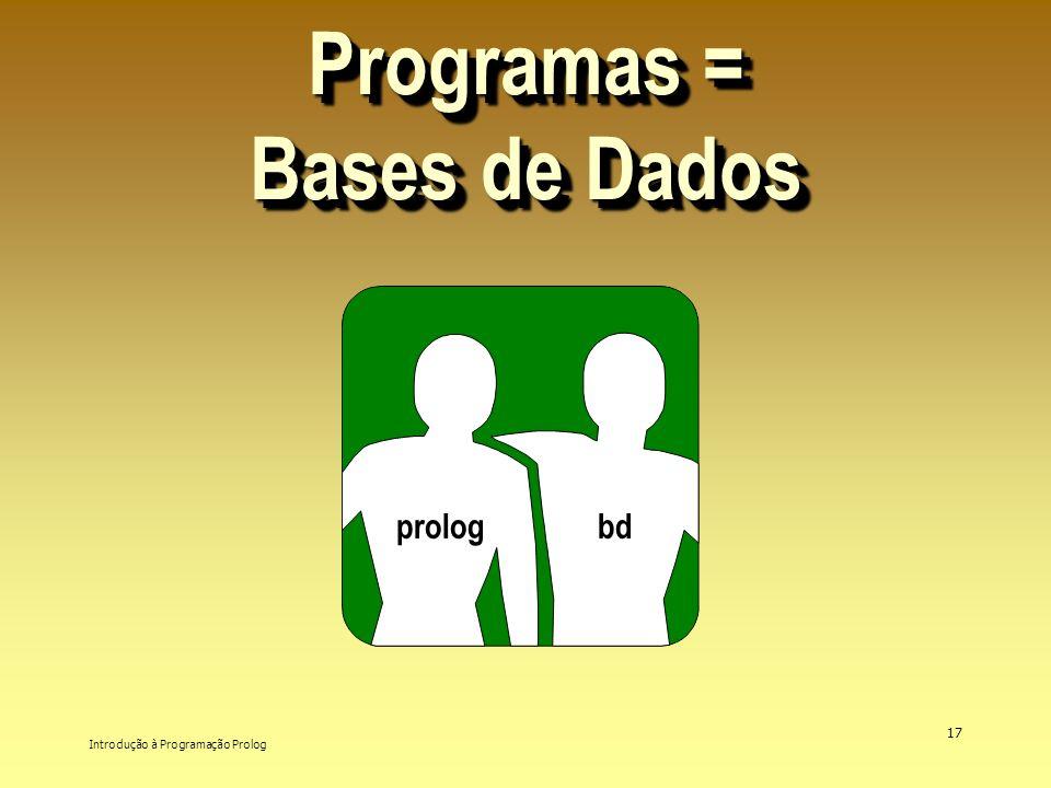 Programas = Bases de Dados