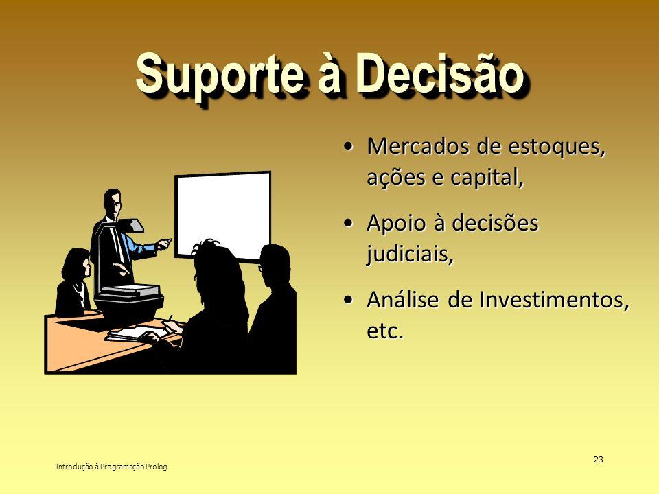 Suporte à Decisão Mercados de estoques, ações e capital,