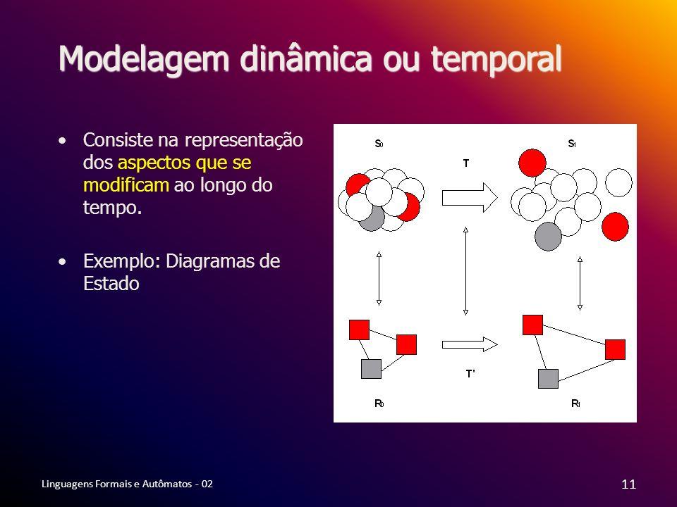 Modelagem dinâmica ou temporal