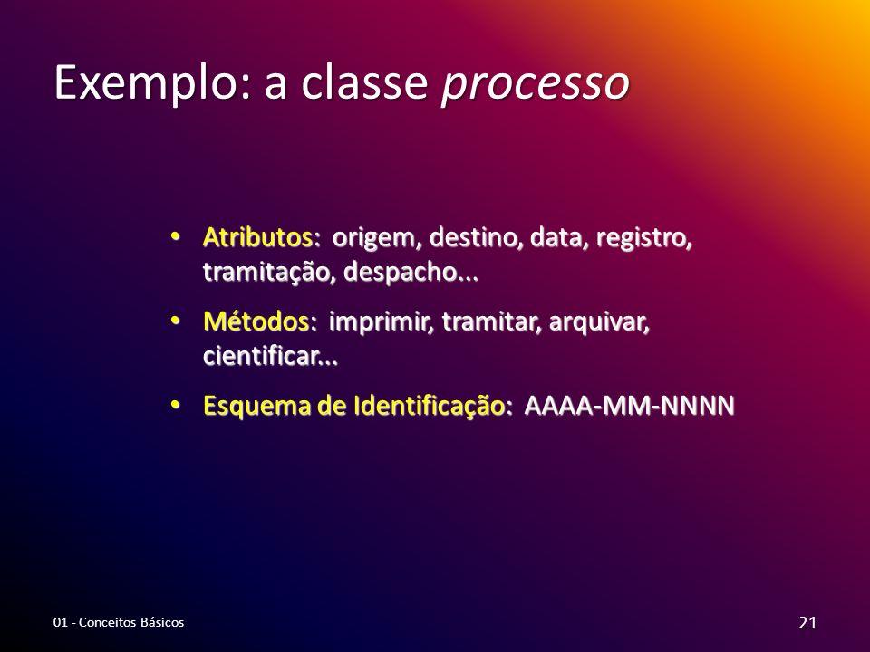 Exemplo: a classe processo