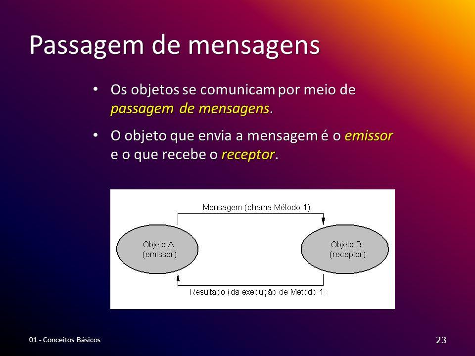 Passagem de mensagens Os objetos se comunicam por meio de passagem de mensagens.