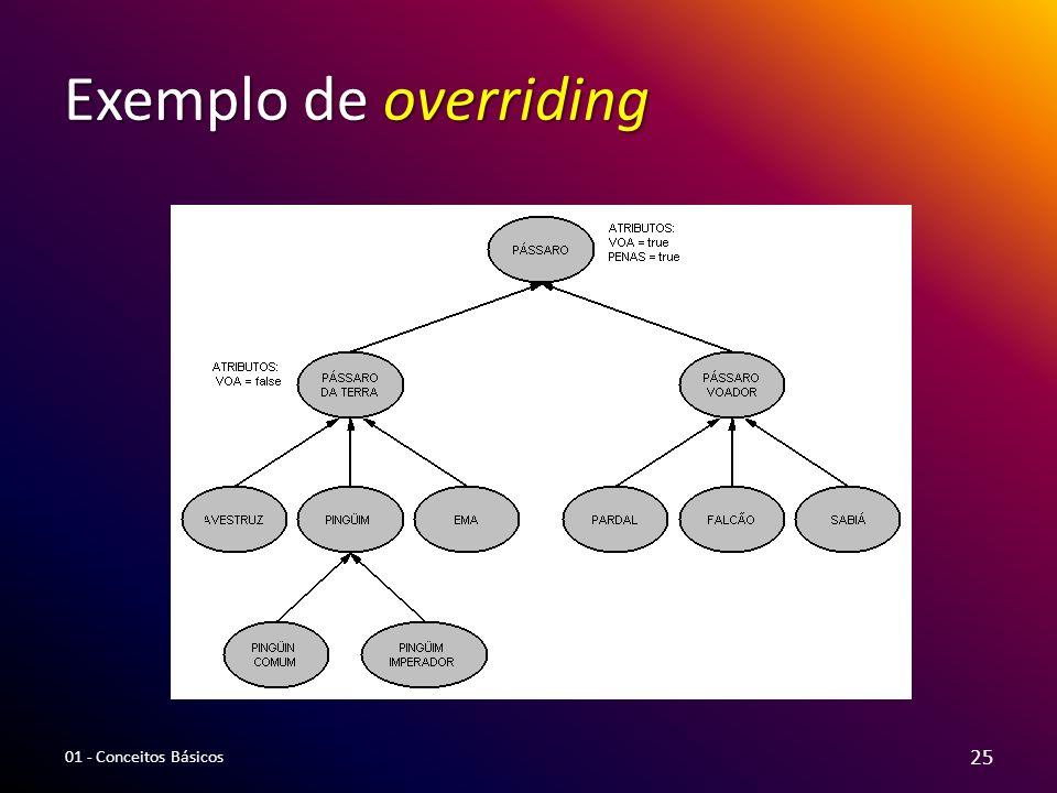 Exemplo de overriding 01 - Conceitos Básicos