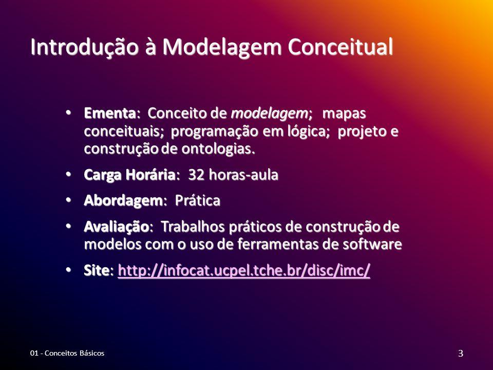 Introdução à Modelagem Conceitual
