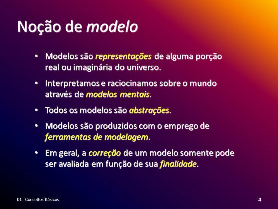 Noção de modelo Modelos são representações de alguma porção real ou imaginária do universo.