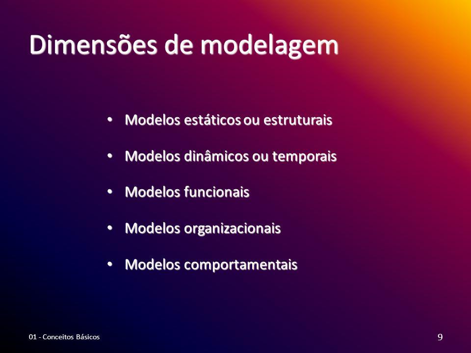 Dimensões de modelagem